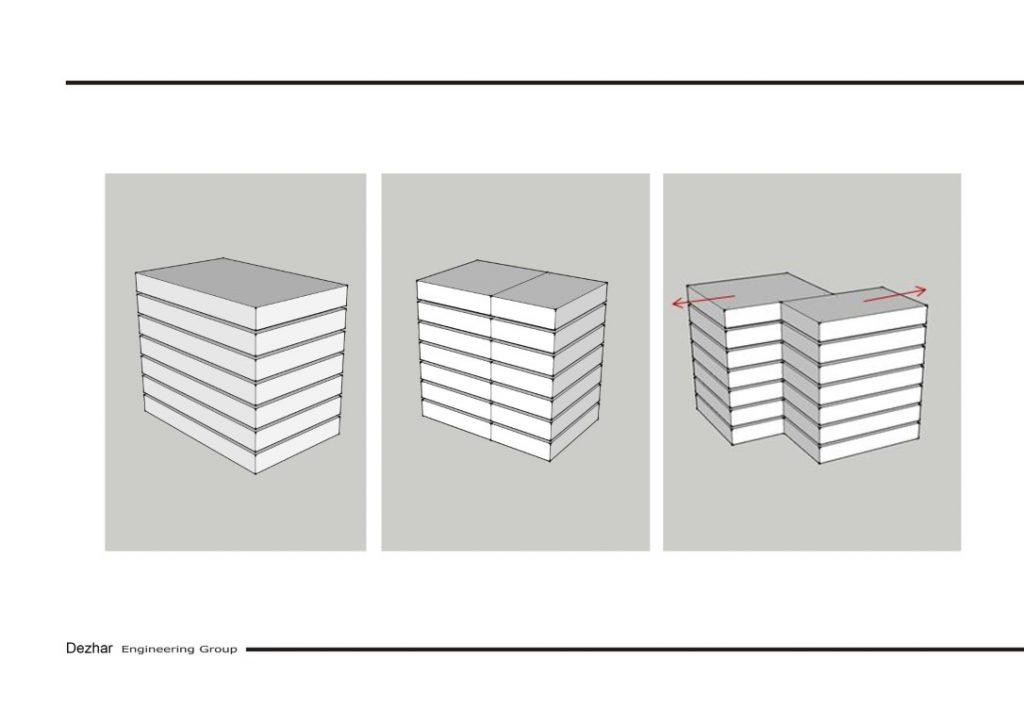 طراحی شماتیک پروژه آرش