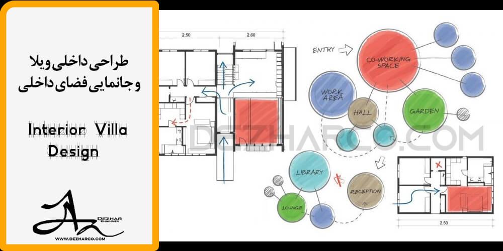 جانمایی و طراحی داخلی ویلا