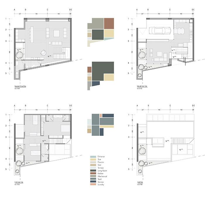 طراحی پلان پروژه