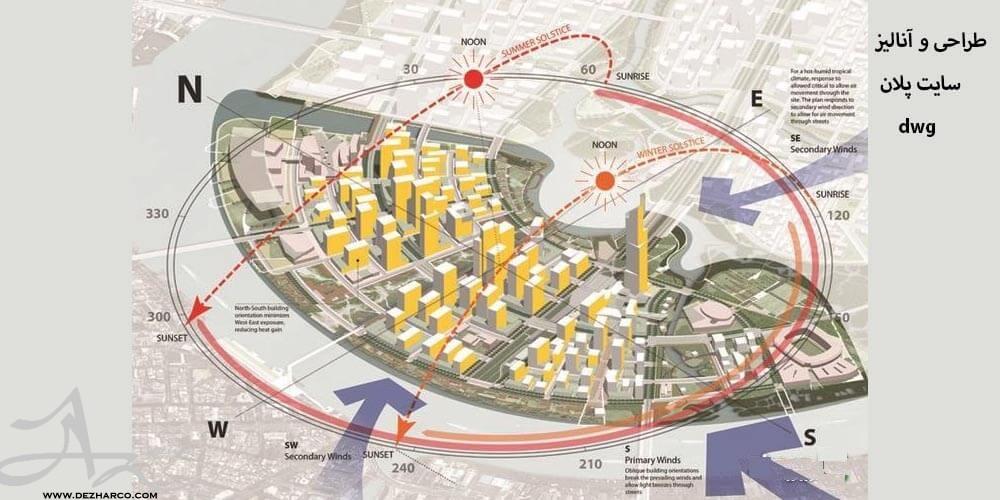 طراحی پلان ویلا بصورت Dwg